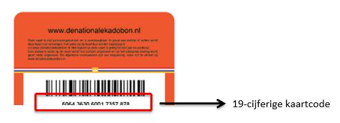 Kaartcode